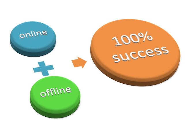 online-offline-marketing-strategy